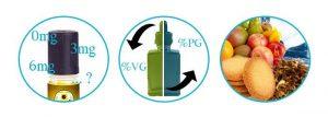 Cigarette électronique : Pourquoi mettre en place une cigarette alternative ?